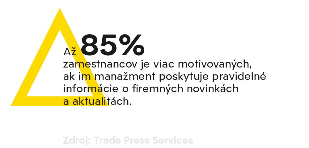 Interná komunikácia - infografika motivácia zamestnancov
